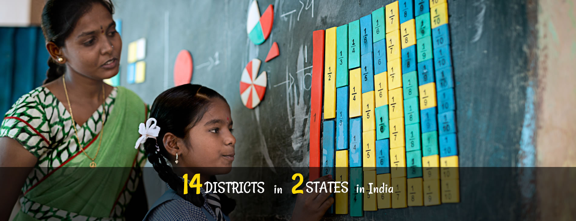14 districts in 2 States in India
